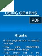Cbs - Using Graphs