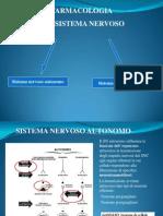 Farmacologia Sistema Nervoso Autonomo