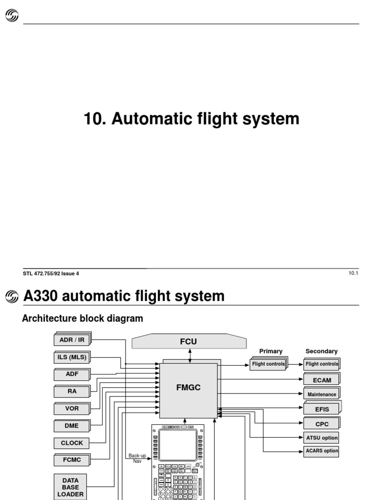a330 aircraft aerospace engineering rh scribd com Network Fault Management Network Fault Management