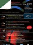 Jornadas de Cine 2012
