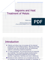 Materi Kuliah Heat Treatment