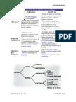 Caracterización de las ciencias según el esquema de Bunge....anibal