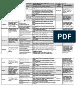 glosario de procesos cognitìvos sociales-2010