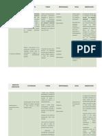 Plan de Accion de Comision de Ambiente