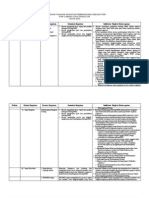 Rancangan Tahap Pembangunan Gedung Pgri