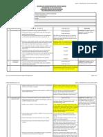 Pre Commissioning Inspection Report (PIR QSM1 03)