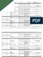 Examination Time Table Sem II 2011 12