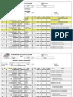 3974_classifica Campionato Italiano Master Crono Coppie Fci 2012