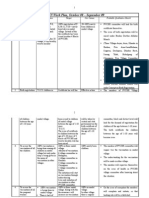 Work Plan Probable Qualitative Result of PVCHR