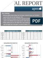 APM March 2012 Quarter Rental Report FINAL