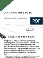 Diagram Fase Fe3c
