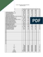Format Headcount 2012