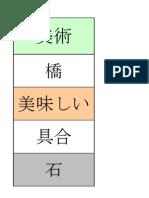 Français Japonais