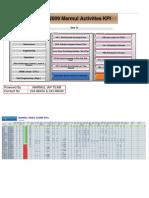 Week-06-2008 Marmul IAP Weekly KPIs Ful (Version 1)