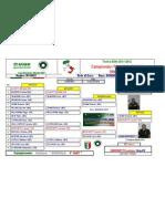 FINALE (a 16G) Campionato ITALIANO SINGOLO 1° CAT Bondeno (15-Aprile-2012)