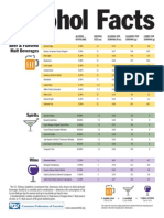 Calorias Do Alcohol Facts Poster FINAL
