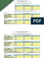 Calendário de Provas 2012-1 ADM Renascença MAT