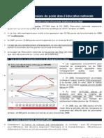 Les suppressions de postes dans l'Education Nationale - Pôle Etudes des Jeunes de l'UMP - www.jeunesump.fr