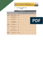 Anexo_i_espanol Temario Carrera y Evaluacion