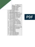 Weekly Scheme of Work Maths F1-5%28 2012%29