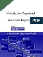 3-asas2_organisasi