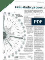 Sector Publico 16.04.12