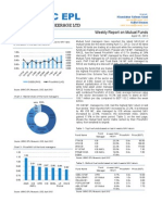 Weekly Report on Mutual Funds April 15, 2012