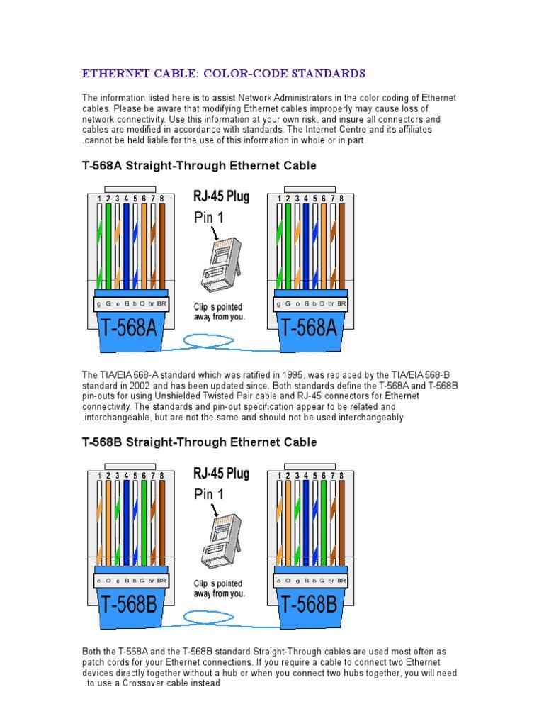 Rj 48 Wiring Jack Schematics Diagrams T1 568b Rj45 Color Diagram Cat6 Trusted U2022 Rh Soulmatestyle Co 45 Pinout