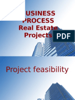 Business Process Real Estate-Mylawhouse