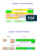 Channels Structure WCDMA