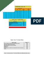 Cópia de Perda de carga conex%F5es e Fator C