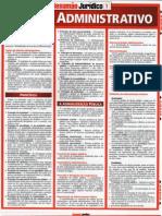 Resumão Jurídico - Administrativo - Abril 2005.pdf