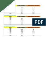Ratios of Various Banks