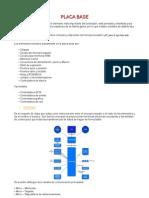 Placa Base PDF