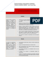 Diseño instruccional para blended learning