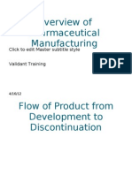 Overview of Pharmaceutical Manufacturing
