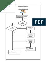 diagramaproceso