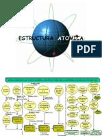Modelos Atómicos Precursores