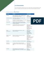 Functional Properties (propiedades funcionales del suero de leche)