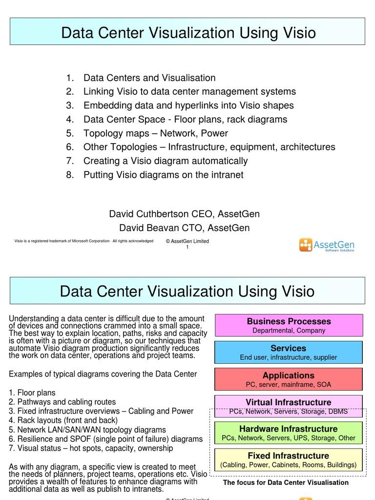 Data center visualization with visio data center network topology buycottarizona Images