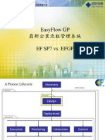 EasyFlow GP簡介_for EFSP7舊客