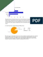 CSR Analysis