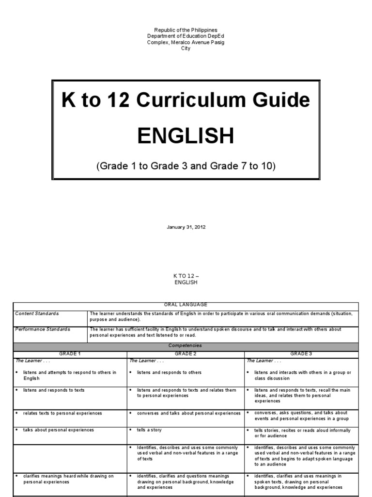 english k to 12 curriculum guide grades 1 to 3 7 to 10 reading rh scribd com grade 8 english teaching guide deped pdf deped grade 8 english teacher's guide quarter 2
