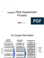 5-Supply Risk Assessment Process