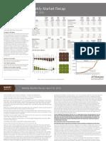 JPM Weekly Mkt Recap 4-16-12