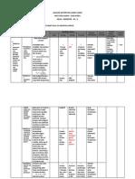 Analisis Materi Pelajaran Draft