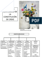 PRESENTACIÓN CONSTITUCIÓN DE 1812