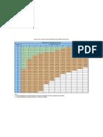 Tablas de Seleccion de Diametros (2)