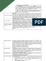 Características claves de las escuelas efectiva