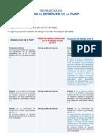 Propuestas de cambios al Estatuto de la PUCP